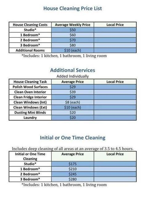 Pin On House Cleaning Tips
