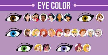 We Did An In Depth Analysis Of 21 Disney Female Leads Disney