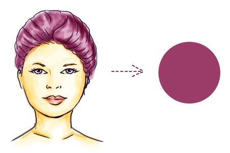 Model Rambut Panjang Untuk Muka Bulat Dan Lebar Rambut Panjang Rambut Potongan Rambut Pria