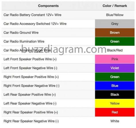 16 Sony Car Stereo Wiring Harness Diagram Car Diagram Wiringg Net I 2020