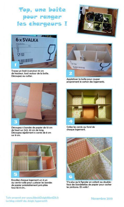 Le Tuto Pour Transformer Une Boite De Verres Ikea En Boite De Rangement Pour Chargeurs Boite Boite De Rangement Bandes De Papier