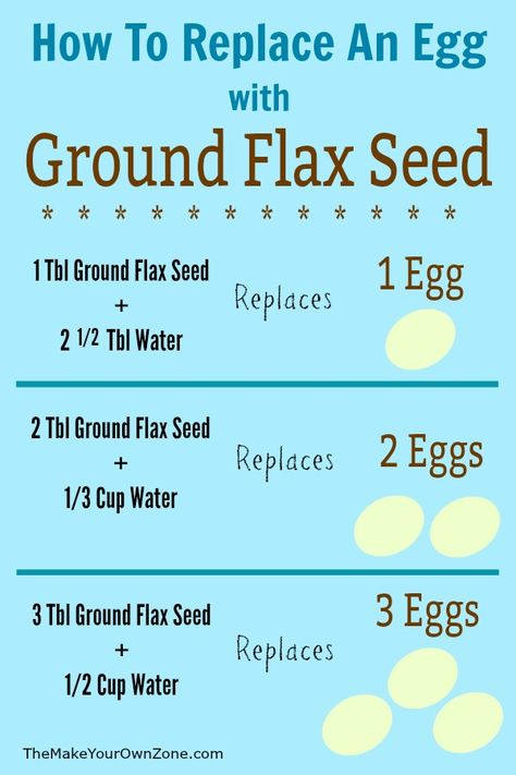 How to replace an egg in baking recipes with ground flax seed Learn how to make an egg replacement for substitution in baking recipes with this simple flax seed method. A healthy egg replacer that stirs together quickly with ground flax seed and water. Baking Tips, Baking Recipes, Whole Food Recipes, Healthy Baking Substitutes, Baking Secrets, Egg Free Recipes, Bread Baking, Fodmap, Egg And Grapefruit Diet