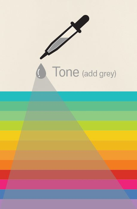 The Fundamentals of Color Theory