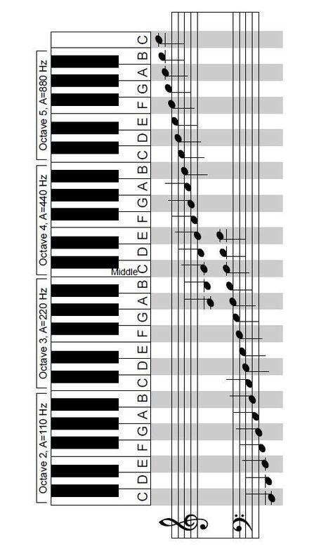 Zumba Klassen zum Abnehmen Tastaturanfänger