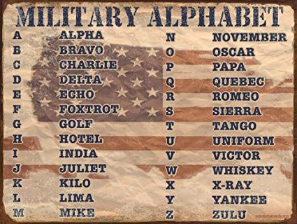 Military Alphabet A Must Know For Preppers With Images