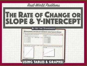 slope intercept form rate of change  Slope (Rate of Change), Y-intercept & Slope-intercept Form ...