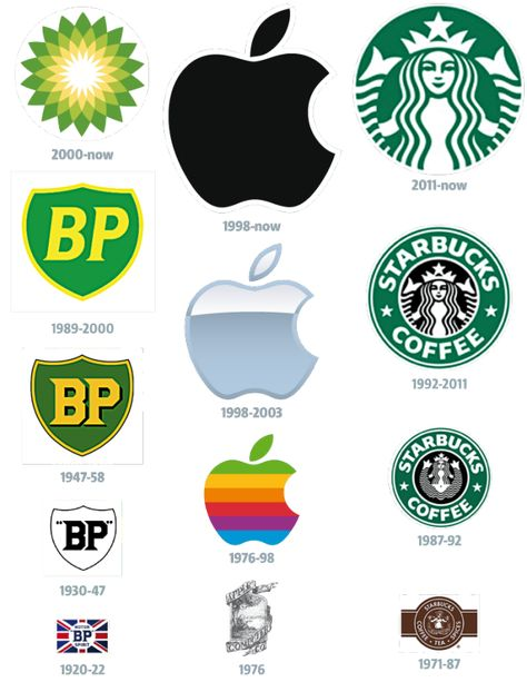 Brand new world: The evolution of the company logo