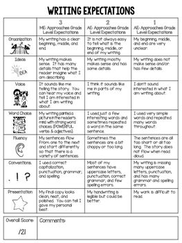 4th grade narrative writing rubric lucy calkins