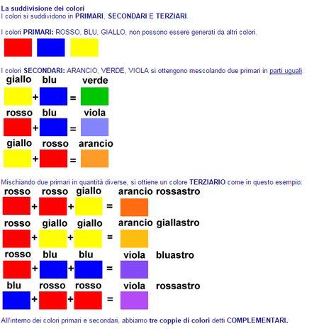 List Of Pinterest Colori Primari E Secondari Scuola Images Colori