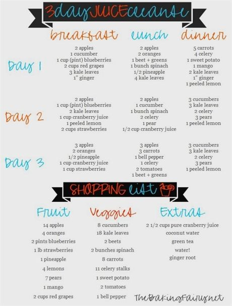 3 Day Juice Cleanse Healthy Detox Cleanse 3 Day Juice Cleanse Detox Drinks