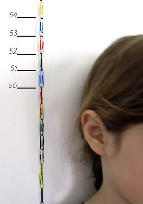 measurement!