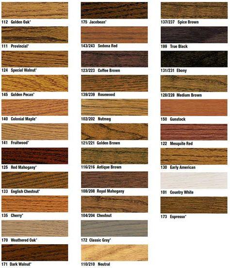 Hardwood Floor Color Chart Yarta