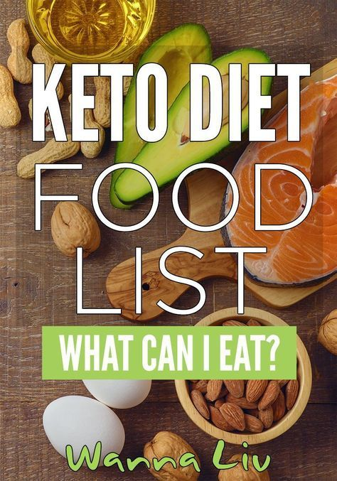 What Can I Eat When I M On The Keto Diet A Comprehensive And Complete Keto Food List Comes In Handy Whe Keto Diet Food List Diet Food List Ketogenic Food List