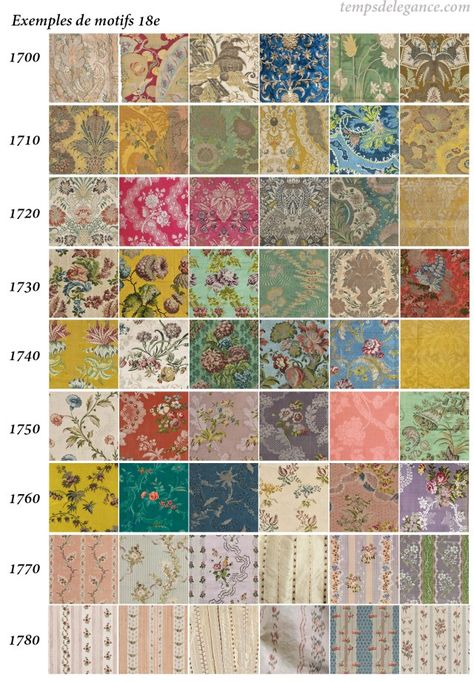 The big stylized patterns from the beginning of century tend to disappear for big spaces lefts without designs & they are finally replaced by stripes & small flowers. We also have a profusion of colours (avoid black except for mourning) even if with stripes during the 1770's they used to like pale colours (NB: dark colours still can be found, but they are rare). Remember too that fabrics were often reused, a dress made in 1760 can be made with 40 year old fabrics.