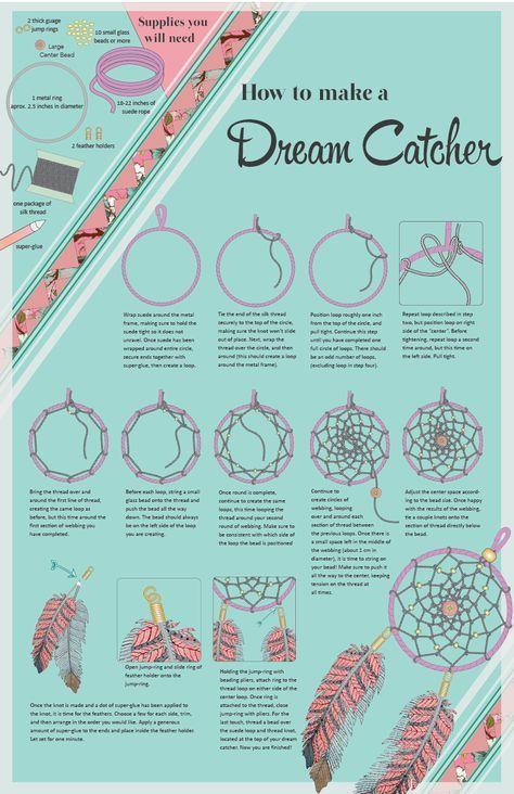 Doily Dream Catchers The Best Ideas
