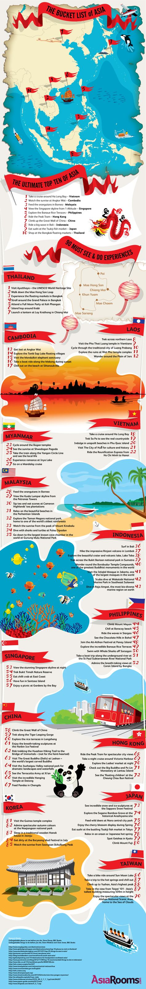 The Bucket List of Asia features 90 must see and do experiences for travellers visiting the popular destination for backpackers and gap year traveller