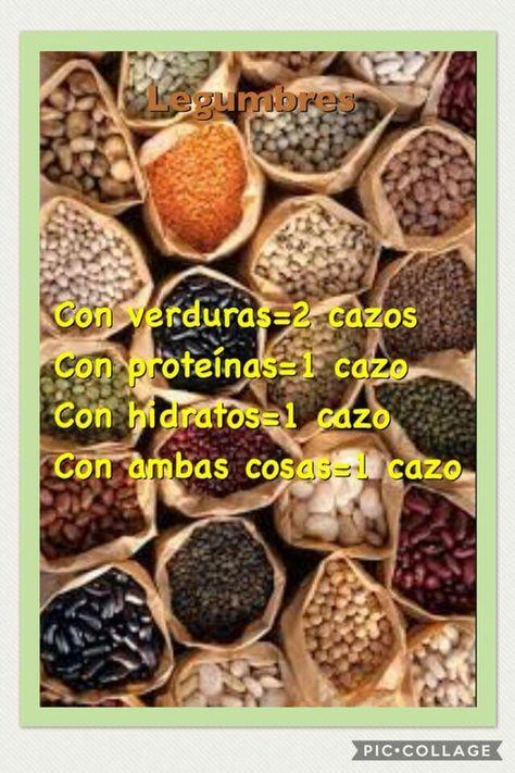 110 Ideas De Dieta Disociada Dieta Pan De Atun Recetas Con Proteina