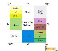 Vastu And Brahmasthan Bedroom Paint Colors Benjamin Moore