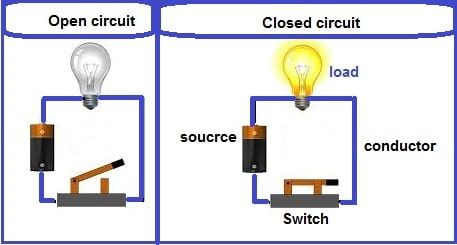 What Is An Electrical Circuit In 2020 Electrical Circuit Diagram Electricity Circuit