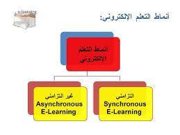 انماط التعلم الالكتروني Paper Writing Service Best Paper Writing Service Resume Summary