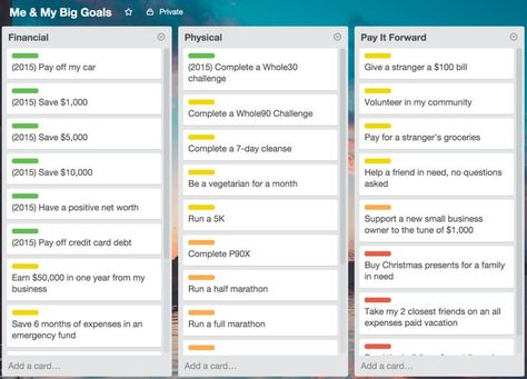 Organize Your Goals With Trello Organization Project Management