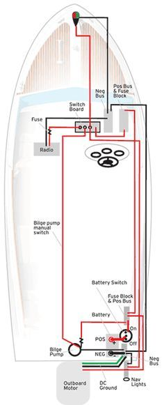 cb9c9e90d95e98eeb8f51b8e6bd72ef4 516 best boat images on pinterest boat building, boating and boats angler 22 boat wiring diagram at bakdesigns.co