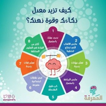 مهارات Life Skills Activities Life Skills Teaching Kids