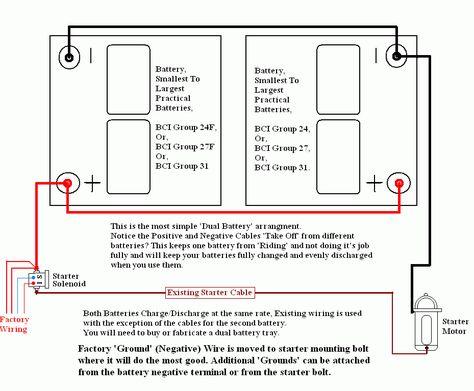 Dual battery setup. | Dual battery setup, Battery, Batteries