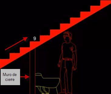 Como Disenar Un Cuarto De Bano Debajo De Las Escaleras Modelos