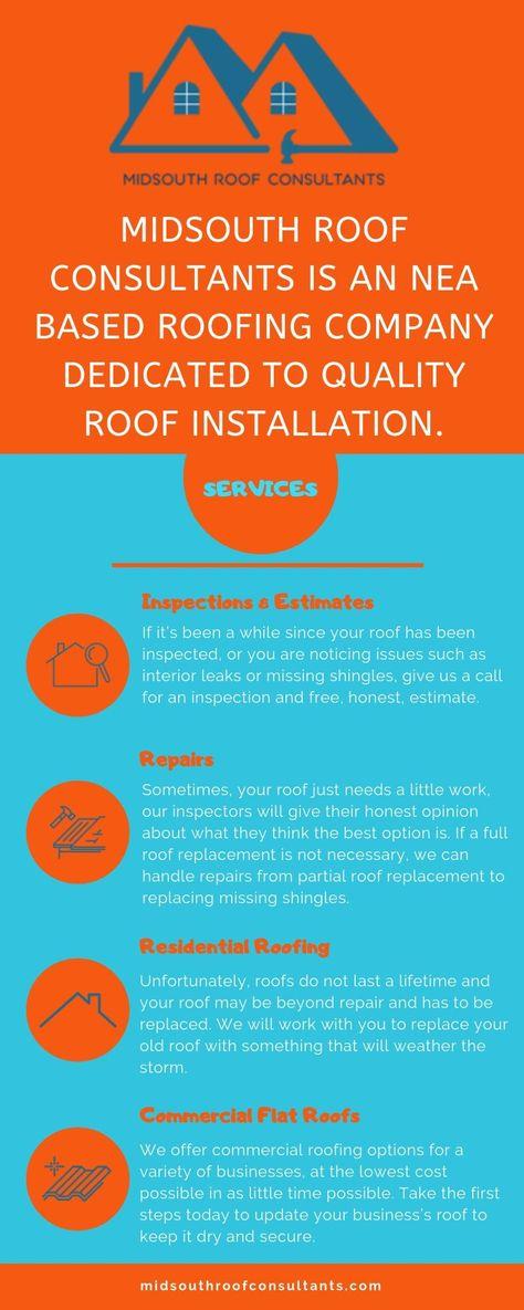 Roofing Companies Importance Jonesboro Ar Midsouth Roofing Companies Roofing Services Roofing