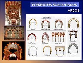 Arel Arte Arte Islámico La Mezquita De Córdoba Taj Mahal Andalusia Landmarks