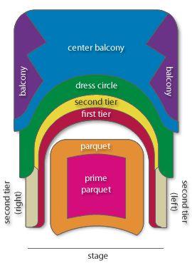 Isaac Stern Auditorium By Default This Is Carnegie Hall Carnegie Hall 57th Street 7th Avenue Nyc Subways T Best Memories School Logos Carnegie Hall