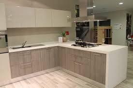 Image result for cucine americane moderne rosse | cucine ...