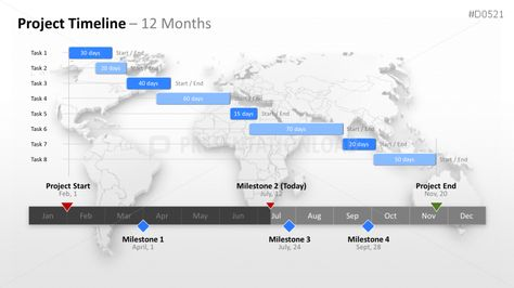 Timeline Templates Bundle PowerPoint Pinterest - project timeline