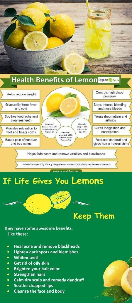 Household Uses of Lemon Juice