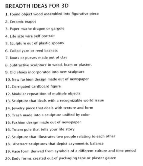Your Ultimate List of AP Studio Art Resources Ap studio art - new 13 artist statement examples