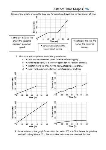 Distance Time Graphs Worksheet Teaching Resources Distance Time Graphs Worksheets Distance Time Graphs Motion Graphs