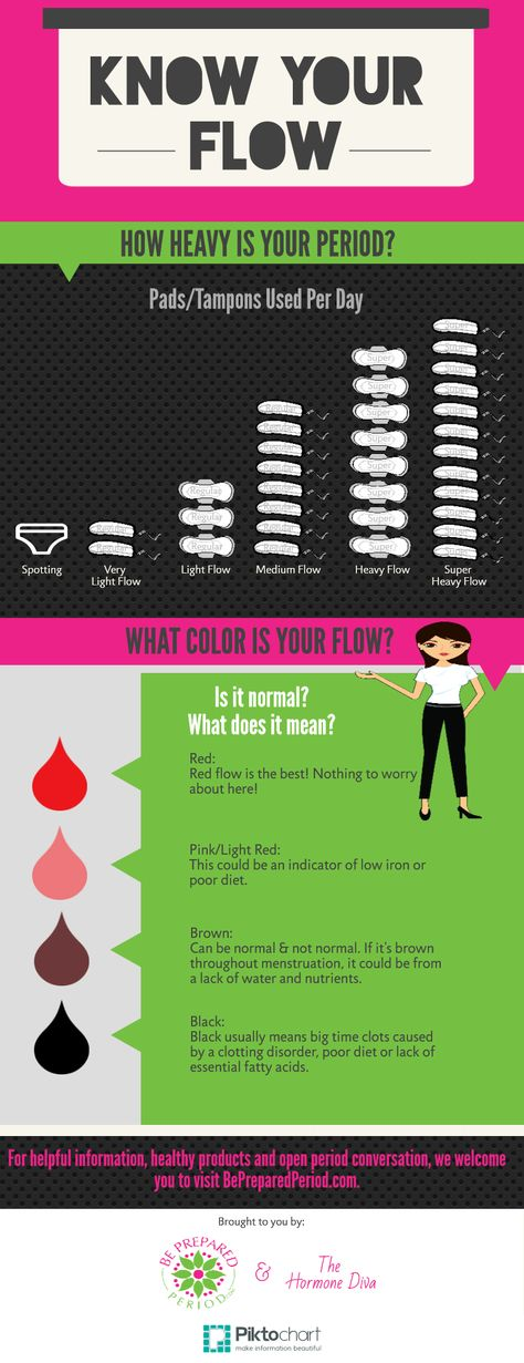 Weight loss with wp thyroid picture 5