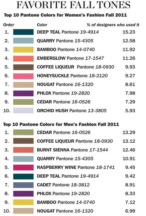 Favorite Fall Tones 2011 - Love the Pantone colors!