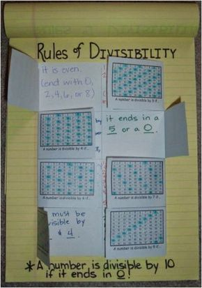 Rules Of Divisibility A Really Cool Freebie Math School Math Interactive Notebook Math Notebooks