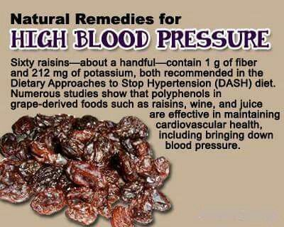 Ayurveda for Hypertension: 8 Foods and Herbs That May Help Cut Down High  Blood Pressure