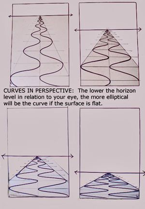 , Drawing Curves in Perspective, this would also is useful when applied to how you. , Drawing Curves in Perspective, this would also is useful when applied to how you frame your shots in landscape photography. Perspective Drawing Lessons, Perspective Art, One Point Perspective, Perspective Photography, Drawing Techniques, Drawing Tips, Drawing Reference, Drawing Ideas, Beginner Drawing