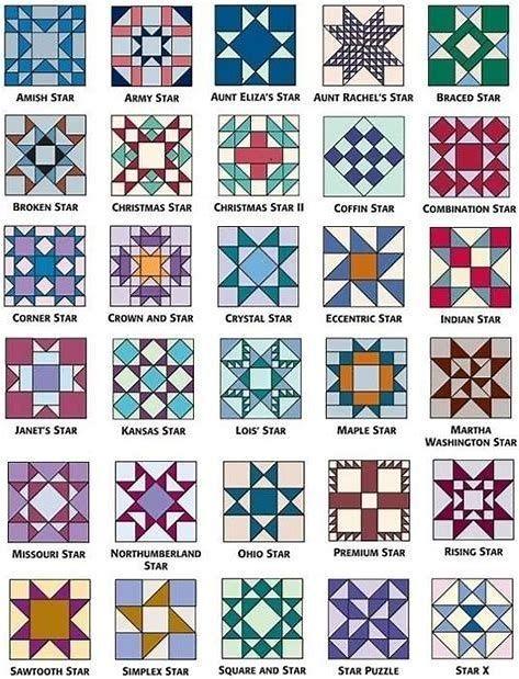 Free Printable Barn Quilt Patterns : printable, quilt, patterns, Image, Result, Quilt, Pattern, Templates, Patterns,, Patterns