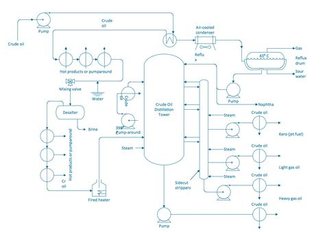 Process-and-instrument-diagrampng (1097×783) FLOW DIAGRAM - ideen f amp uuml r badezimmergestaltung