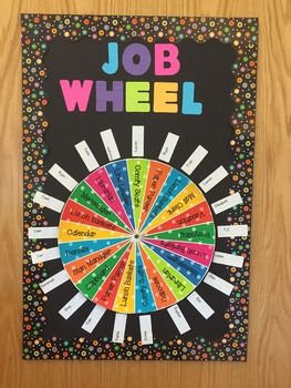 I think classroom jobs motivate students to be the best they can at their job. It also promotes student responsibility and kids love the idea of having their jobs. This is a cute way to implement jobs by using the job wheel.