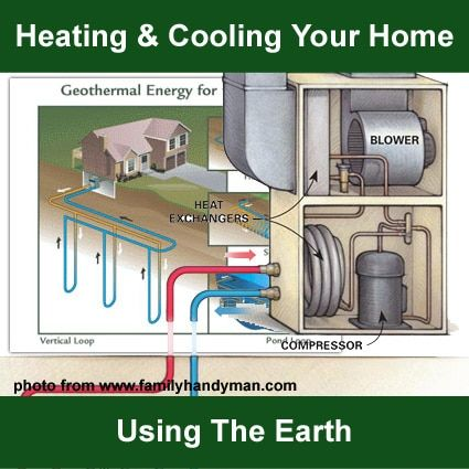 Heating And Air Conditioning Using The Earth Heating And Air Conditioning Residential Heating Systems Air Conditioning Repair