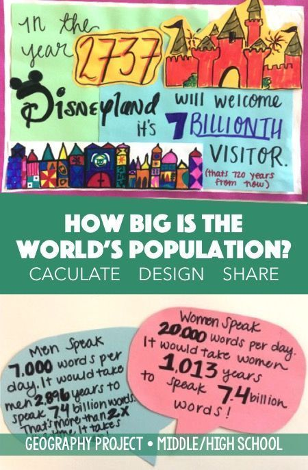 Explore The Simple Yet Also Complex Issue Of Our World S Growing Population By Examining Just H World Population High School Social Studies Teaching Strategies