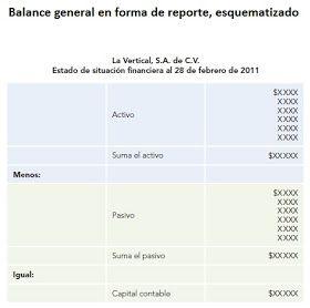 Balance General Balance General Contabilidad Estados Financieros