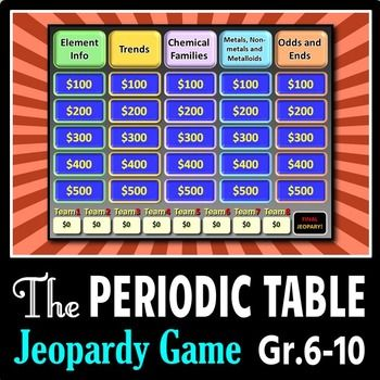 Periodic table jeopardy powerpoint game editable periodic periodic table jeopardy powerpoint game editable periodic table teaching science and chemistry urtaz Image collections