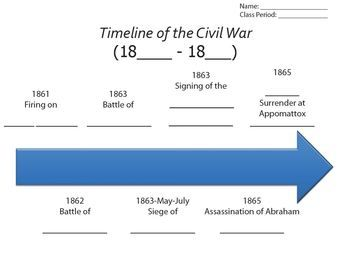 CIVIL WAR Timeline Worksheet, Homework, Printable | Homework ...